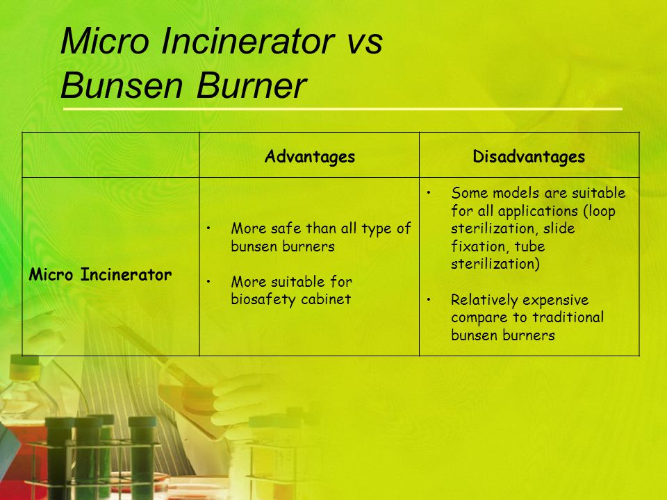 Micro Incinerator vs Bunsen Burner AdvantagesDisadvantages Micro Incinerator More safe than all type of bunsen burners More suitable for biosafety cabinet Some models are suitable for all applications (loop sterilization, slide fixation, tube sterilization) Relatively expensive compare to traditional bunsen burners