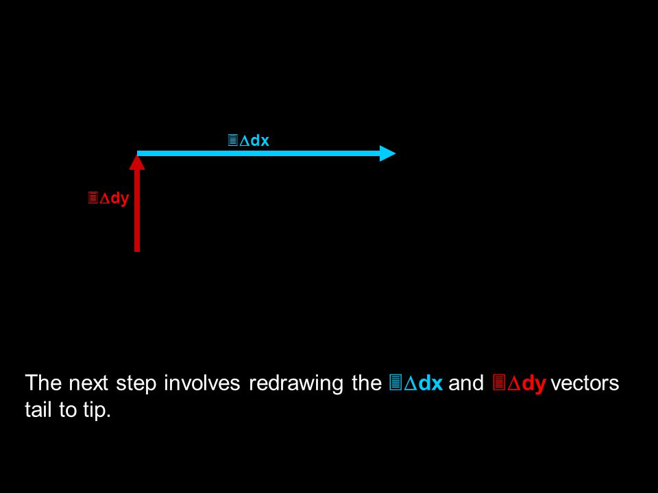   dy   dx The next step involves redrawing the   dx and   dy vectors tail to tip.