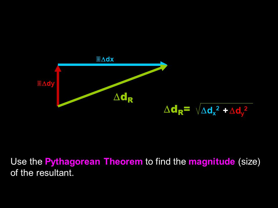   dy   dx Use the Pythagorean Theorem to find the magnitude (size) of the resultant. dRdR dR=dR= dy2dy2 dx2dx2 +