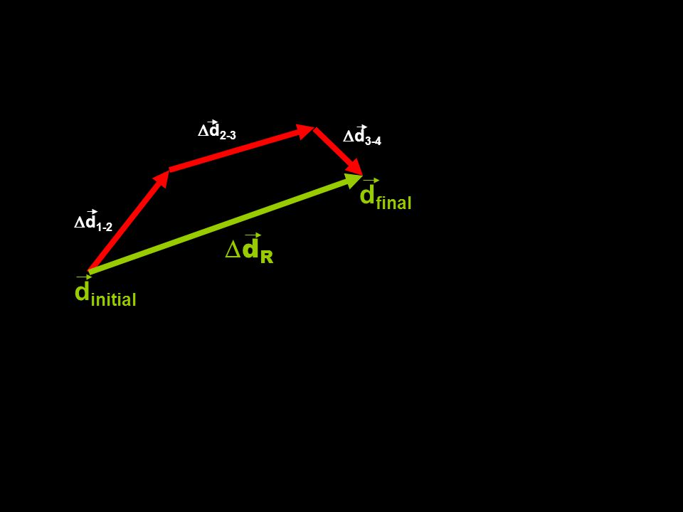 d initial d final dRdR  d 1-2  d 2-3  d 3-4