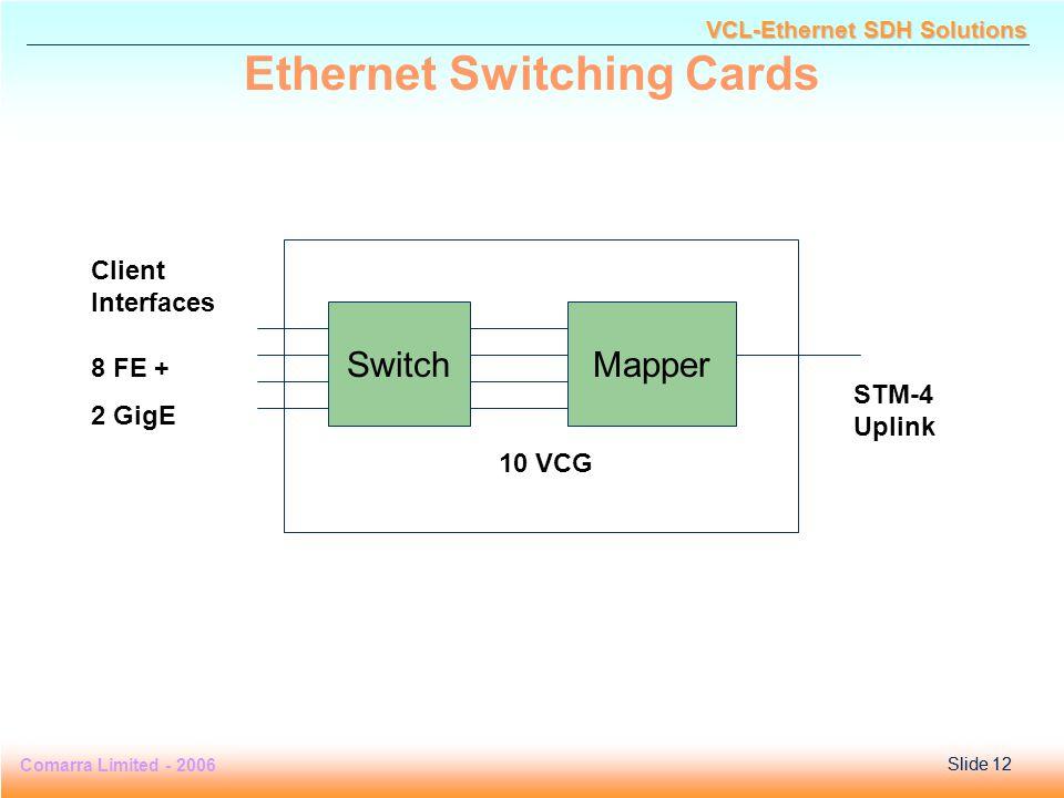 Slide 12 Comarra Limited - 2006Slide 12 VCL-Ethernet SDH Solutions SwitchMapper 8 FE + 2 GigE 10 VCG Client Interfaces STM-4 Uplink Ethernet Switching Cards