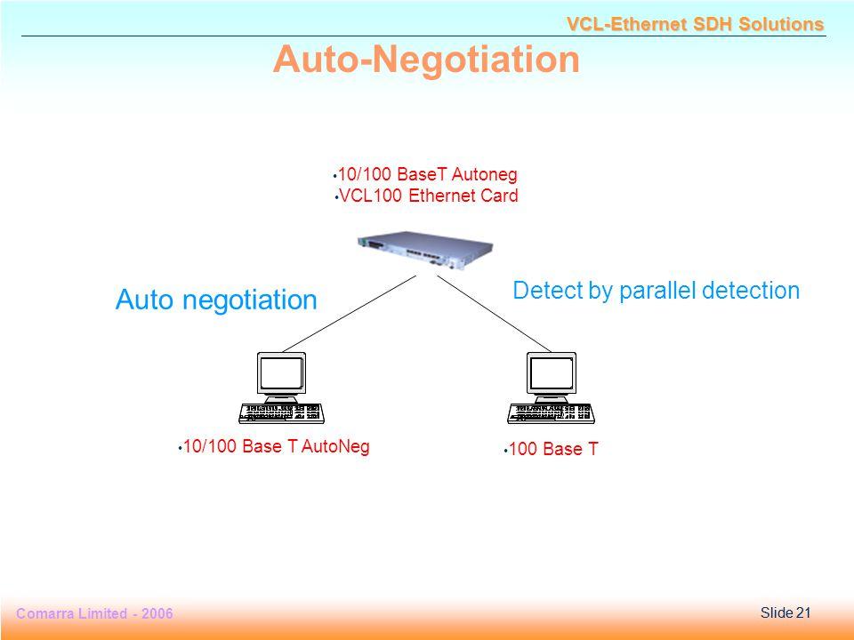 Slide 21 Comarra Limited - 2006Slide 21 VCL-Ethernet SDH Solutions 10/100 Base T AutoNeg 100 Base T 10/100 BaseT Autoneg VCL100 Ethernet Card Detect by parallel detection Auto negotiation Auto-Negotiation