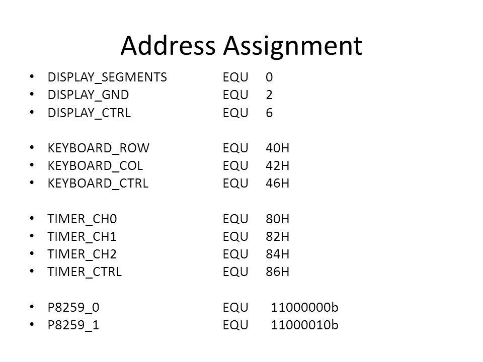 Address Assignment DISPLAY_SEGMENTS EQU 0 DISPLAY_GND EQU 2 DISPLAY_CTRL EQU 6 KEYBOARD_ROW EQU 40H KEYBOARD_COL EQU 42H KEYBOARD_CTRL EQU 46H TIMER_CH0 EQU 80H TIMER_CH1 EQU 82H TIMER_CH2 EQU 84H TIMER_CTRL EQU 86H P8259_0EQU11000000b P8259_1EQU11000010b