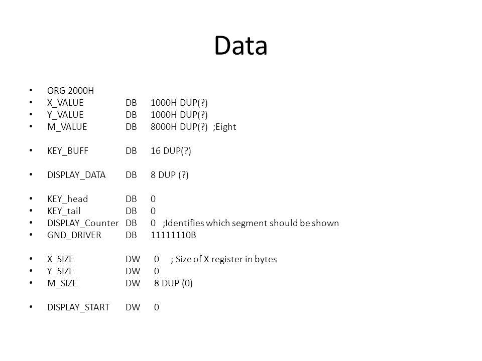 Data ORG 2000H X_VALUE DB 1000H DUP(?) Y_VALUE DB 1000H DUP(?) M_VALUE DB 8000H DUP(?) ;Eight KEY_BUFF DB 16 DUP(?) DISPLAY_DATA DB 8 DUP (?) KEY_head