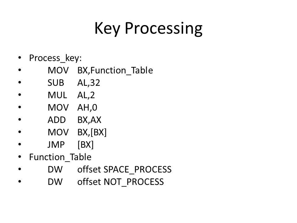 Key Processing Process_key: MOVBX,Function_Table SUBAL,32 MULAL,2 MOVAH,0 ADDBX,AX MOVBX,[BX] JMP[BX] Function_Table DWoffset SPACE_PROCESS DWoffset NOT_PROCESS