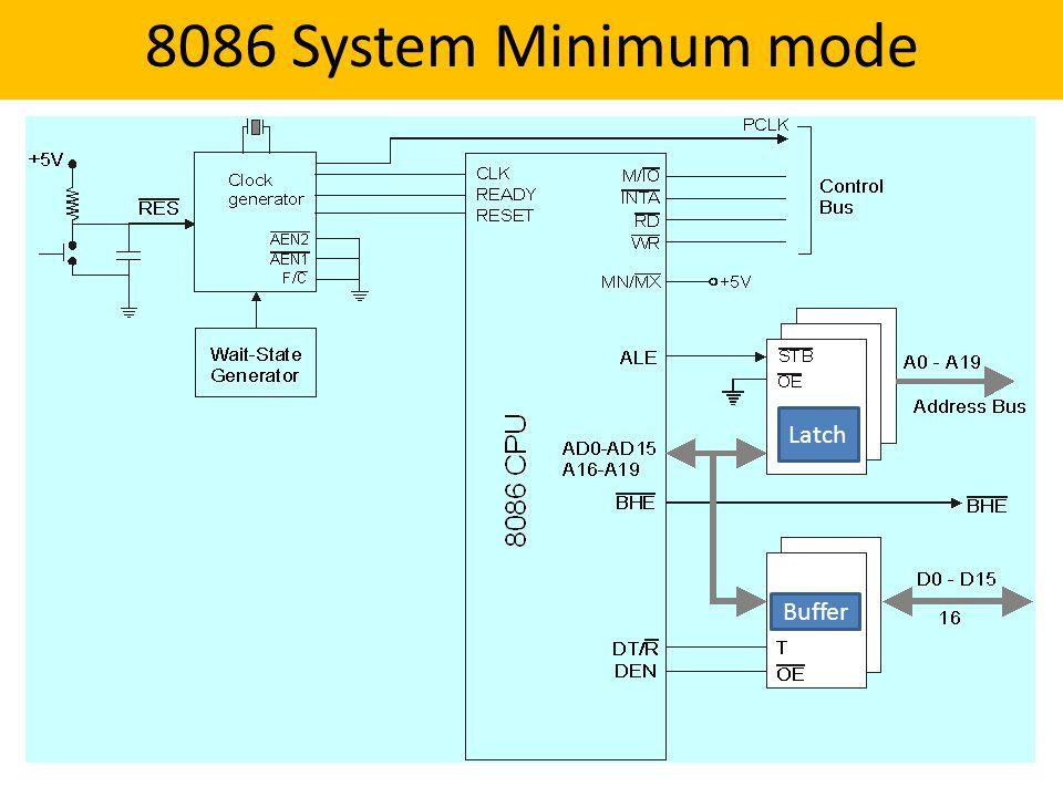 8086 System Minimum mode Latch Buffer