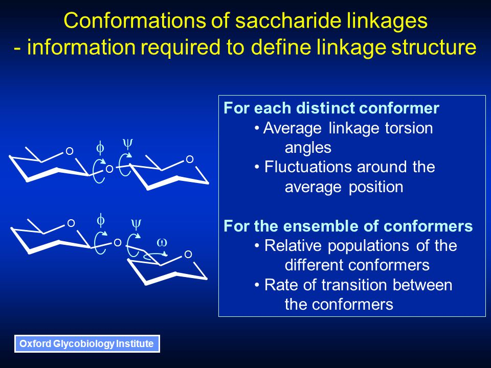 Oxford Glycobiology Institute O O O O O O      For each distinct conformer Average linkage torsion angles Fluctuations around the average position For the ensemble of conformers Relative populations of the different conformers Rate of transition between the conformers Conformations of saccharide linkages - information required to define linkage structure