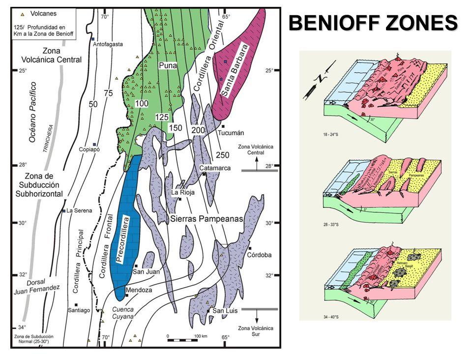 BENIOFF ZONES
