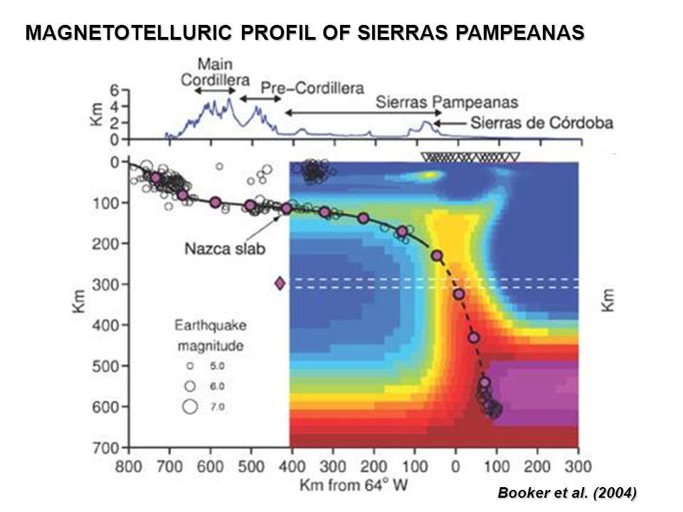 MAGNETOTELLURIC PROFIL OF SIERRAS PAMPEANAS Booker et al. (2004)