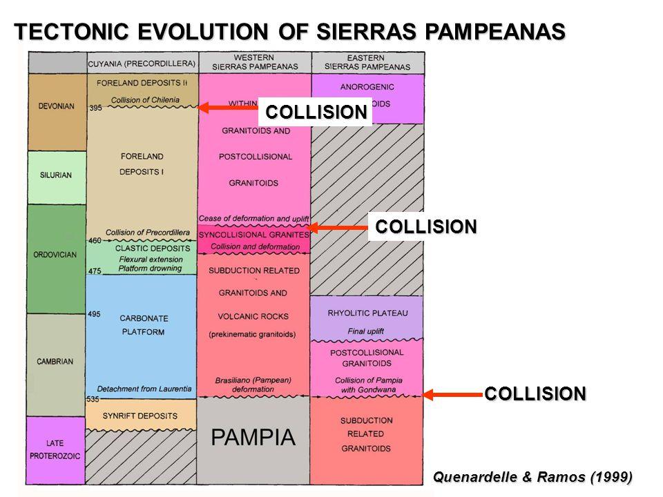 TECTONIC EVOLUTION OF SIERRAS PAMPEANAS COLLISION COLLISION COLLISION Quenardelle & Ramos (1999)