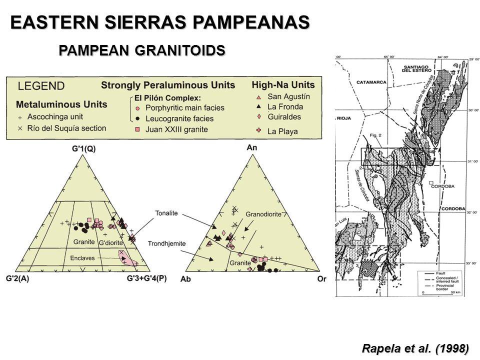 Rapela et al. (1998) PAMPEAN GRANITOIDS EASTERN SIERRAS PAMPEANAS