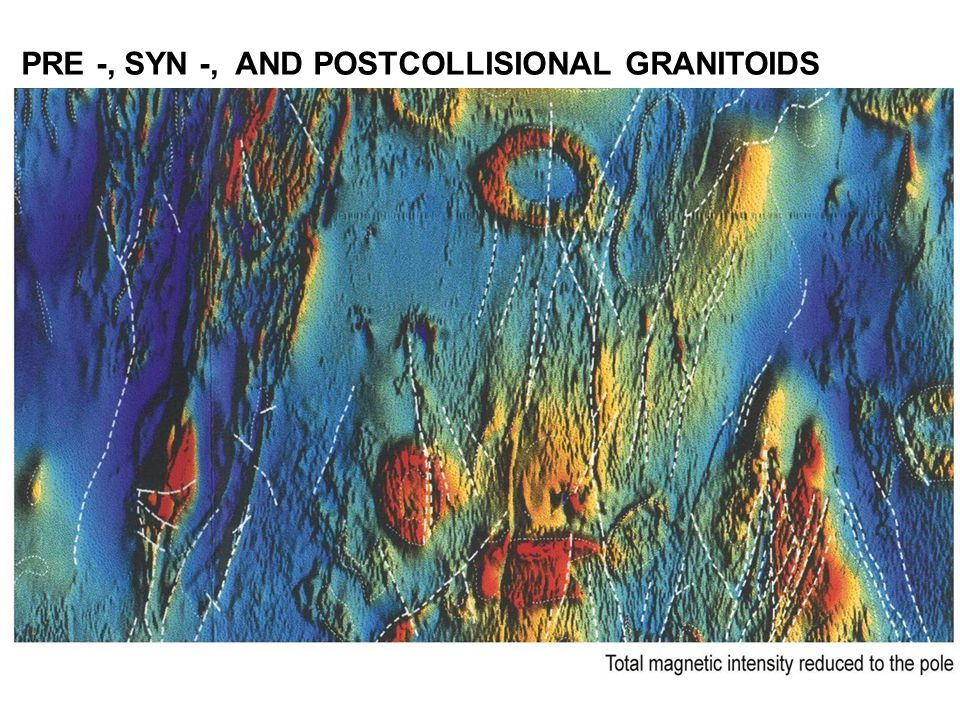 PRE -, SYN -, AND POSTCOLLISIONAL GRANITOIDS