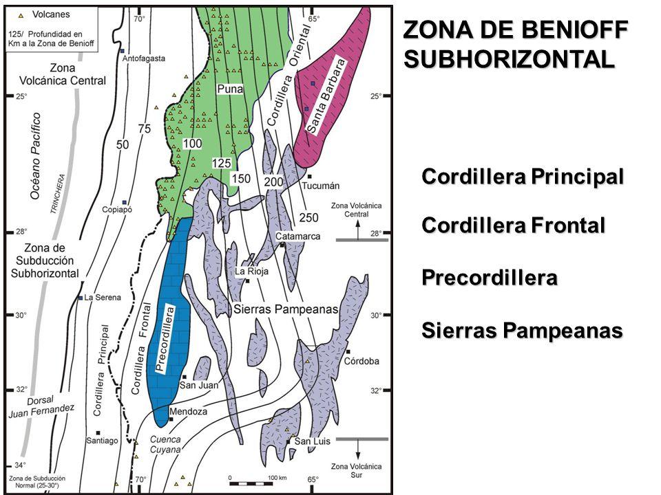 ZONA DE BENIOFF SUBHORIZONTAL Cordillera Principal Cordillera Principal Cordillera Frontal Cordillera Frontal Precordillera Precordillera Sierras Pampeanas Sierras Pampeanas