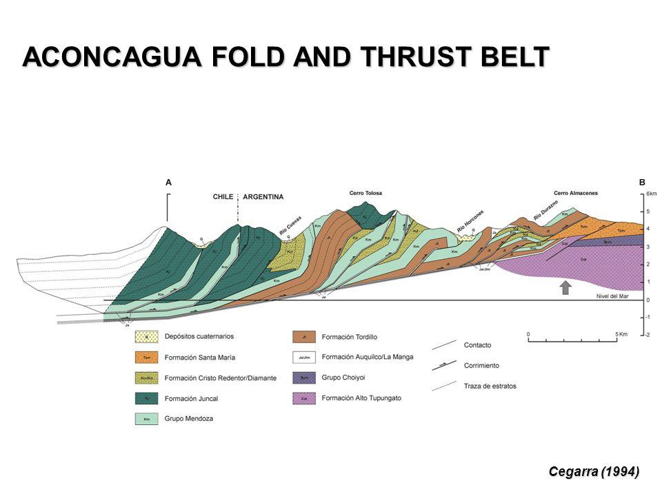 ACONCAGUA FOLD AND THRUST BELT Cegarra (1994)