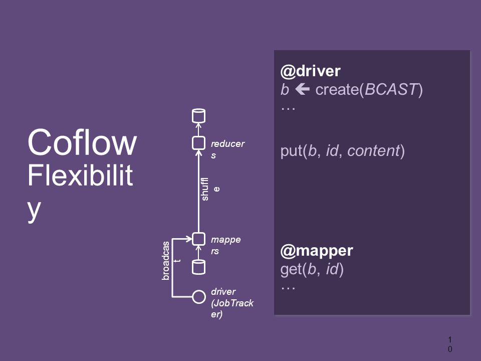 10 mappe rs reducer s shuffl e driver (JobTrack er) broadcas t @driver b  create(BCAST) … put(b, id, content) … terminate(b) @mapper get(b, id) … Coflow Flexibilit y