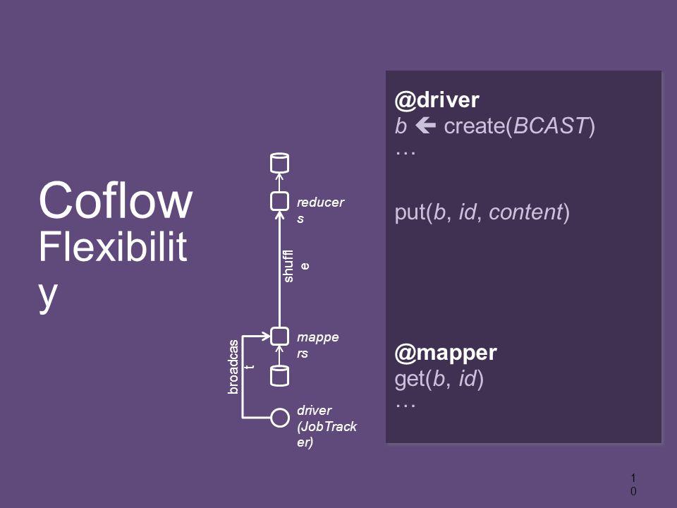10 mappe rs reducer s shuffl e driver (JobTrack er) broadcas t @driver b  create(BCAST) … put(b, id, content) … terminate(b) @mapper get(b, id) … Coflow Flexibilit y