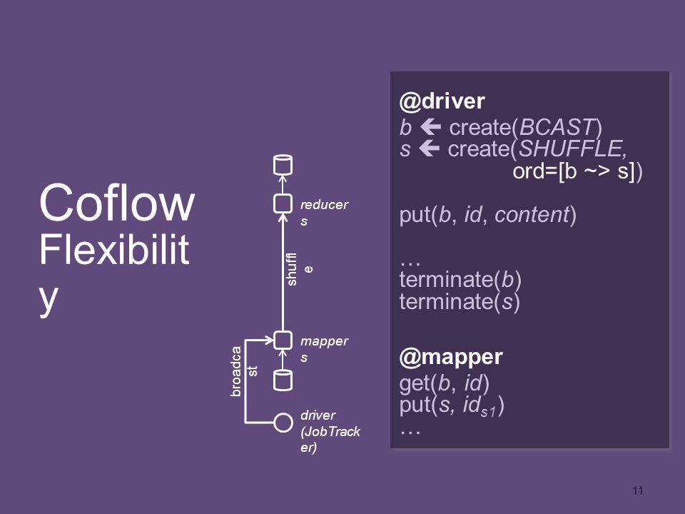 11 mapper s reducer s shuffl e driver (JobTrack er) broadca st @driver b  create(BCAST) s  create(SHUFFLE, ord=[b ~> s]) put(b, id, content) … terminate(b) terminate(s) @mapper get(b, id) put(s, id s1 ) … Coflow Flexibilit y