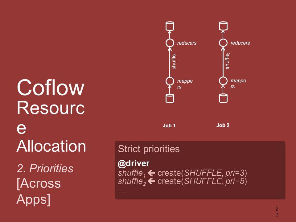 23 Strict priorities @driver shuffle 1  create(SHUFFLE, pri=3) shuffle 2  create(SHUFFLE, pri=5) … Strict priorities @driver shuffle 1  create(SHUFFLE, pri=3) shuffle 2  create(SHUFFLE, pri=5) … Coflow Resourc e Allocation 2.