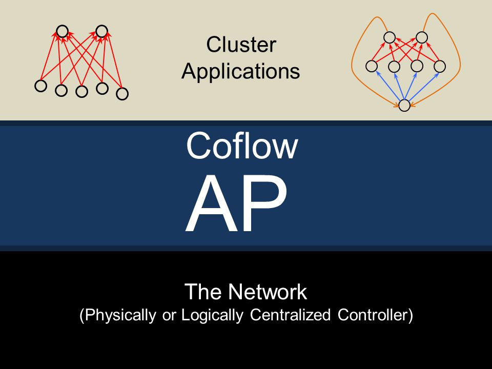 7 Coflow AP I Goals 1.Separate intent from mechanisms 2.Convey application-specific semantics to the network Goals 1.Separate intent from mechanisms 2.Convey application-specific semantics to the network