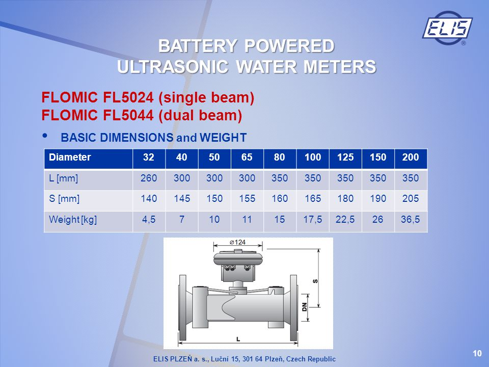 FLOMIC FL5024 (single beam) FLOMIC FL5044 (dual beam) BASIC DIMENSIONS and WEIGHT Diameter3240506580100125150200 L [mm]260300 350 S [mm]14014515015516