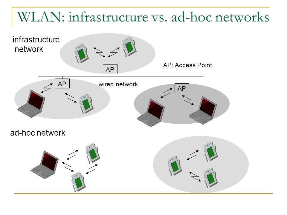 WLAN: infrastructure vs.