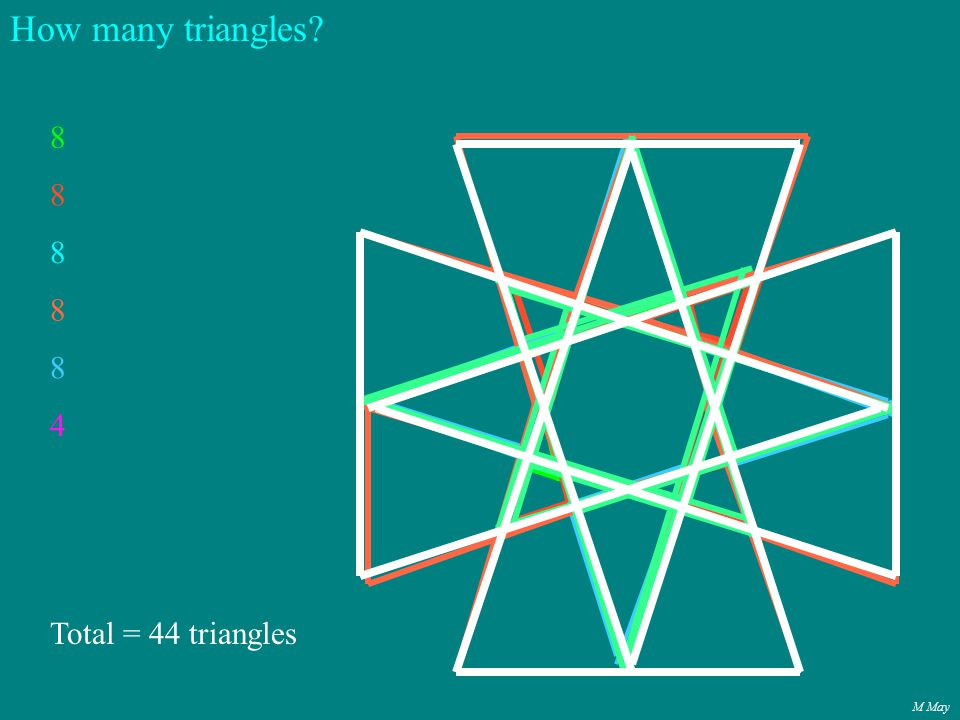 M May How many triangles? 8 8 8 8 8 4 Total = 44 triangles