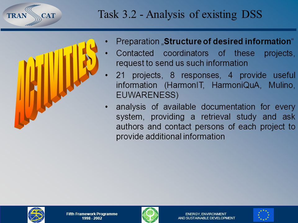 "TRANCAT Fifth Framework Programme 1998 - 2002 ENERGY, ENVIRONMENT AND SUSTAINABLE DEVELOPMENT Preparation ""Structure of desired information Contacted coordinators of these projects, request to send us such information 21 projects, 8 responses, 4 provide useful information (HarmonIT, HarmoniQuA, Mulino, EUWARENESS) analysis of available documentation for every system, providing a retrieval study and ask authors and contact persons of each project to provide additional information Task 3.2 - Analysis of existing DSS"