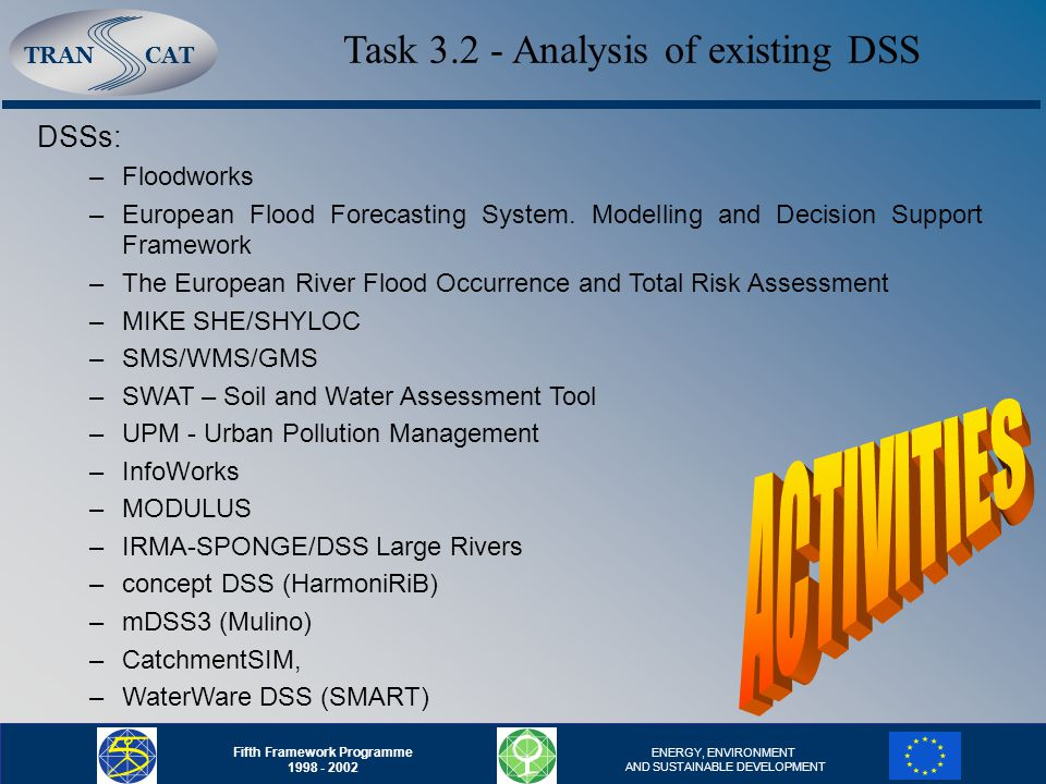 TRANCAT Fifth Framework Programme ENERGY, ENVIRONMENT AND SUSTAINABLE DEVELOPMENT DSSs: –Floodworks –European Flood Forecasting System.