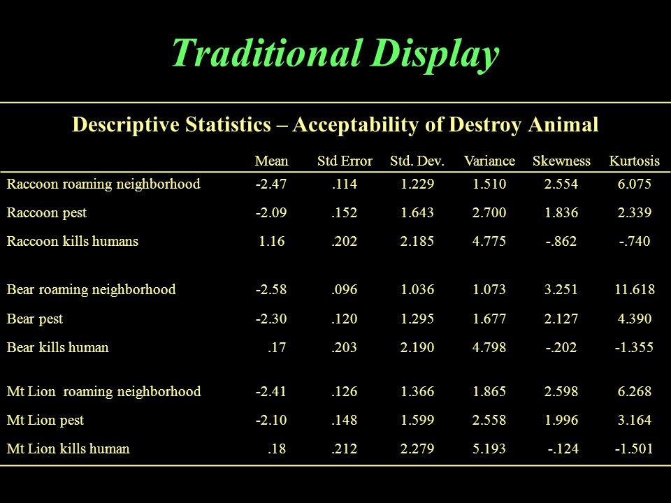 Traditional Display Descriptive Statistics – Acceptability of Destroy Animal MeanStd ErrorStd. Dev.VarianceSkewnessKurtosis Raccoon roaming neighborho