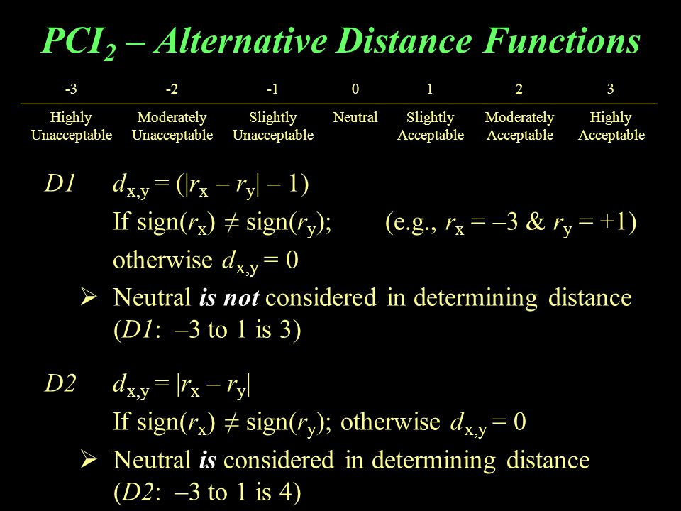 PCI 2 – Alternative Distance Functions D1d x,y = (|r x – r y | – 1) If sign(r x ) ≠ sign(r y );(e.g., r x = –3 & r y = +1) otherwise d x,y = 0  Neutral is not considered in determining distance (D1: –3 to 1 is 3) D2d x,y = |r x – r y | If sign(r x ) ≠ sign(r y ); otherwise d x,y = 0  Neutral is considered in determining distance (D2: –3 to 1 is 4) -3-20123 Highly Unacceptable Moderately Unacceptable Slightly Unacceptable NeutralSlightly Acceptable Moderately Acceptable Highly Acceptable