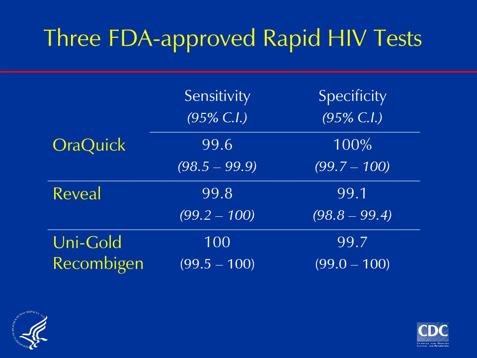 Three FDA-approved Rapid HIV Tests Specimen type CLIA category OraQuick Fingerstick, whole blood, (oral fluid?) Waived Reveal Serum, plasmaModerate Complexity Uni-Gold Recombigen Serum, plasma, whole blood Moderate Complexity