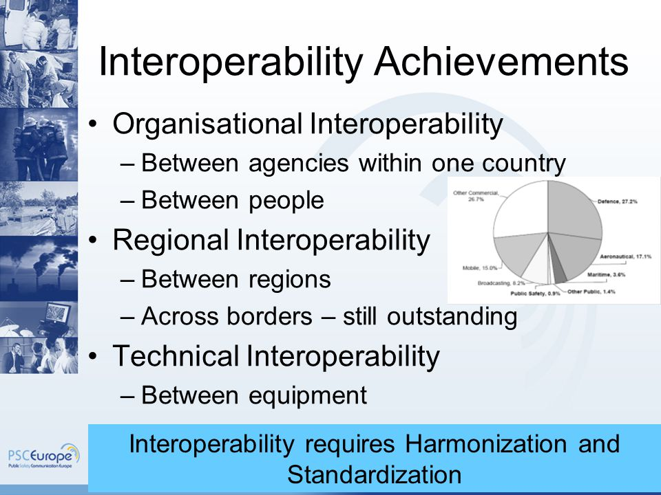 6 Interoperability Achievements Organisational Interoperability –Between agencies within one country –Between people Regional Interoperability –Between regions –Across borders – still outstanding Technical Interoperability –Between equipment Interoperability requires Harmonization and Standardization