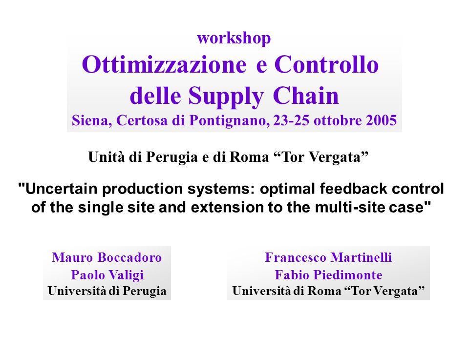 Unità di Perugia e di Roma Tor Vergata 12/31 Single site, Markov: a non homogeneous case (q d =q d (u)) Computation of X* and Z*