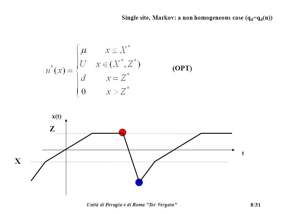 Unità di Perugia e di Roma Tor Vergata 9/31 Single site, Markov: a non homogeneous case (q d =q d (u)) Procedure followed for the proof and for the computation of the optimal thresholds X* and Z* Take X  Z and apply policy (OPT).
