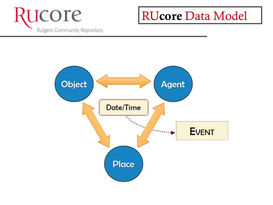 RU core Data Model