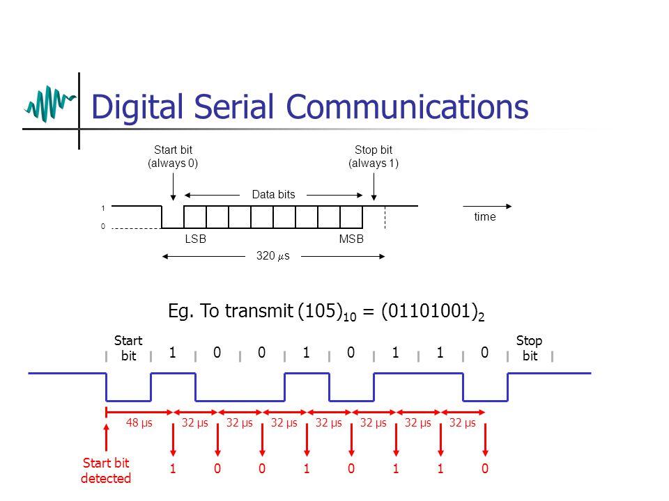 Digital Serial Communications time LSBMSB Start bit (always 0) Stop bit (always 1) Data bits 320  s 1010 Eg. To transmit (105) 10 = (01101001) 2 Star
