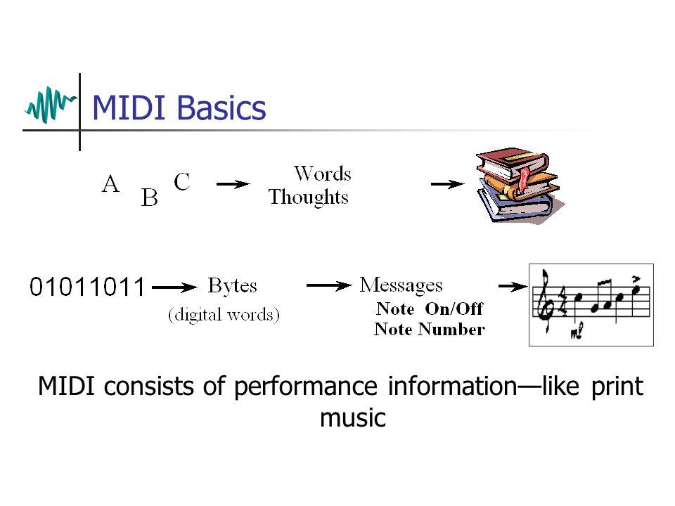 MIDI Basics MIDI consists of performance information—like print music