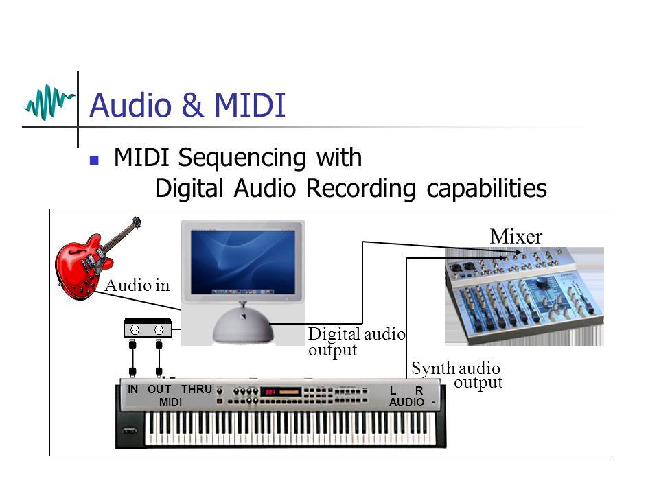 Audio & MIDI MIDI Sequencing with Digital Audio Recording capabilities L R AUDIO IN OUT THRU MIDI Digital audio output Synth audio output Audio in Mixer