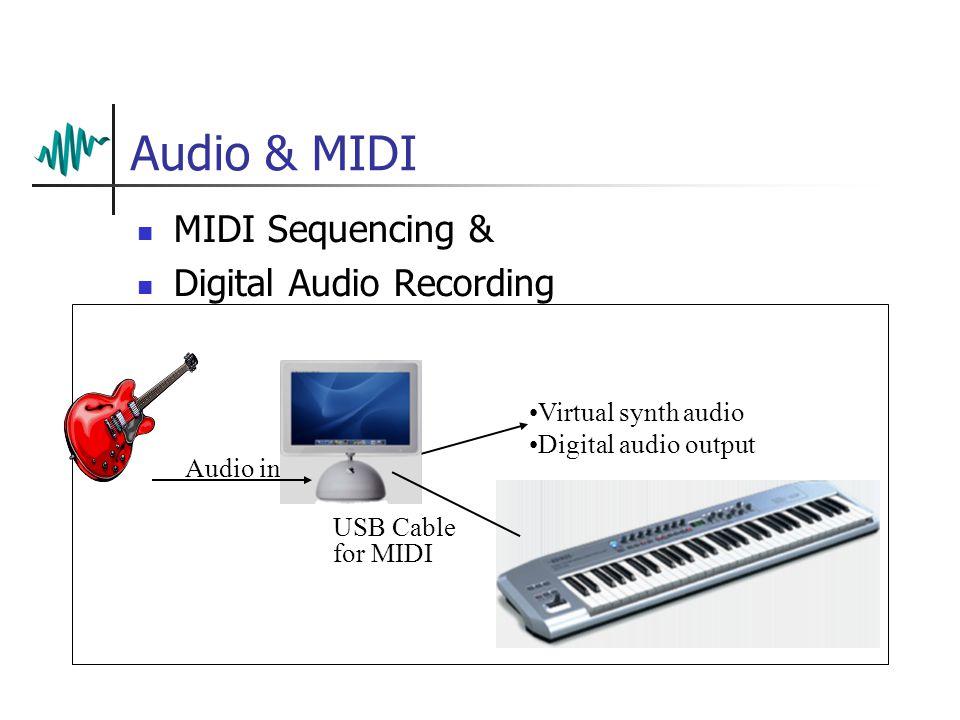 Audio & MIDI MIDI Sequencing & Digital Audio Recording Audio in Virtual synth audio Digital audio output USB Cable for MIDI