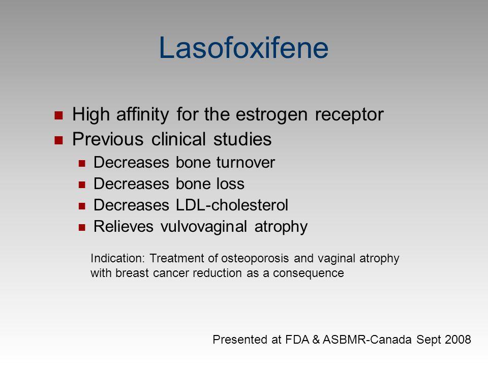 Lasofoxifene High affinity for the estrogen receptor Previous clinical studies Decreases bone turnover Decreases bone loss Decreases LDL-cholesterol R
