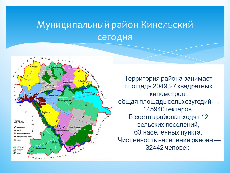 Муниципальный район Кинельский сегодня Территория района занимает площадь 2049,27 квадратных километров, общая площадь сельхозугодий — 145940 гектаров.