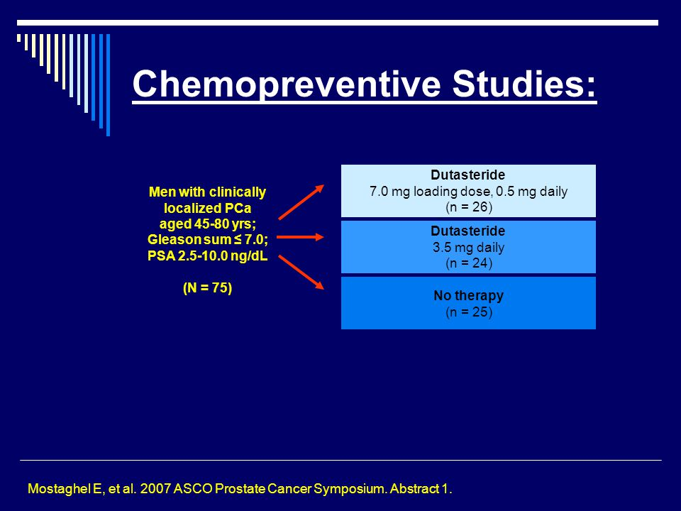 Chemopreventive Studies: Mostaghel E, et al. 2007 ASCO Prostate Cancer Symposium. Abstract 1. Men with clinically localized PCa aged 45-80 yrs; Gleaso
