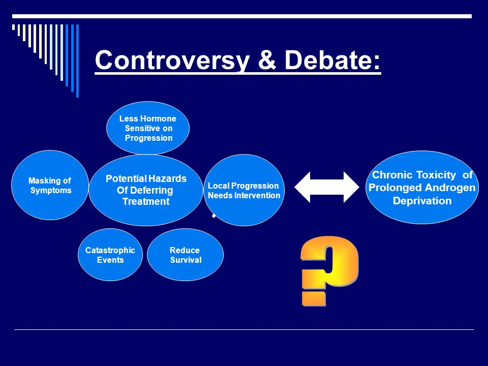 Controversy & Debate: Potential Hazards Of Deferring Treatment Less Hormone Sensitive on Progression Local Progression Needs Intervention Reduce Survival Catastrophic Events Masking of Symptoms Chronic Toxicity of Prolonged Androgen Deprivation
