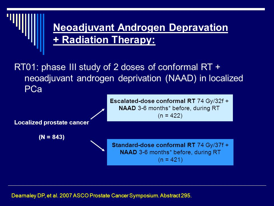 Neoadjuvant Androgen Depravation + Radiation Therapy: RT01: phase III study of 2 doses of conformal RT + neoadjuvant androgen deprivation (NAAD) in localized PCa Dearnaley DP, et al.