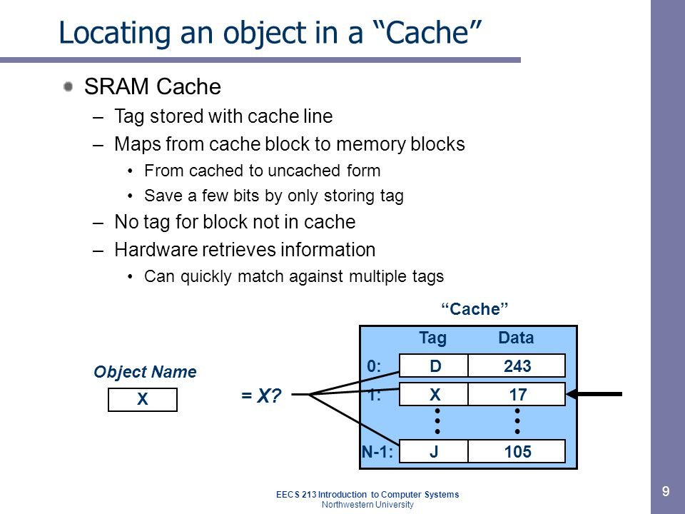 Locating an object in Cache (cont.)‏ DRAM Cache –Each allocated page of virtual memory has entry in page table –Mapping from virtual pages to physical pages From uncached form to cached form –Page table entry even if page not in memory Specifies disk address Only way to indicate where to find page –OS retrieves information EECS 213 Introduction to Computer Systems Northwestern University 10 Data 243 17 105 0: 1: N-1: X Object Name Location D: J: X: 1 0 On Disk Cache Page Table