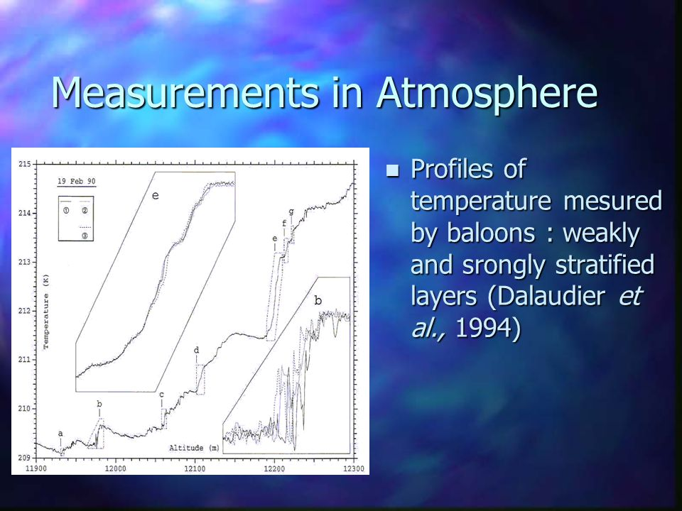 Measurements in Atmosphere n Profiles of temperature mesured by baloons : weakly and srongly stratified layers (Dalaudier et al., 1994)