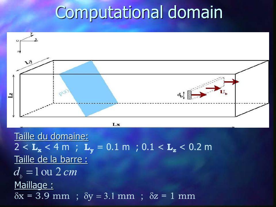 Computational domain Taille du domaine: 2 < L x < 4 m ; L y = 0.1 m ; 0.1 < L z < 0.2 m Maillage :  x = 3.9 mm ;  y  mm ;  z = 1 mm Taille d