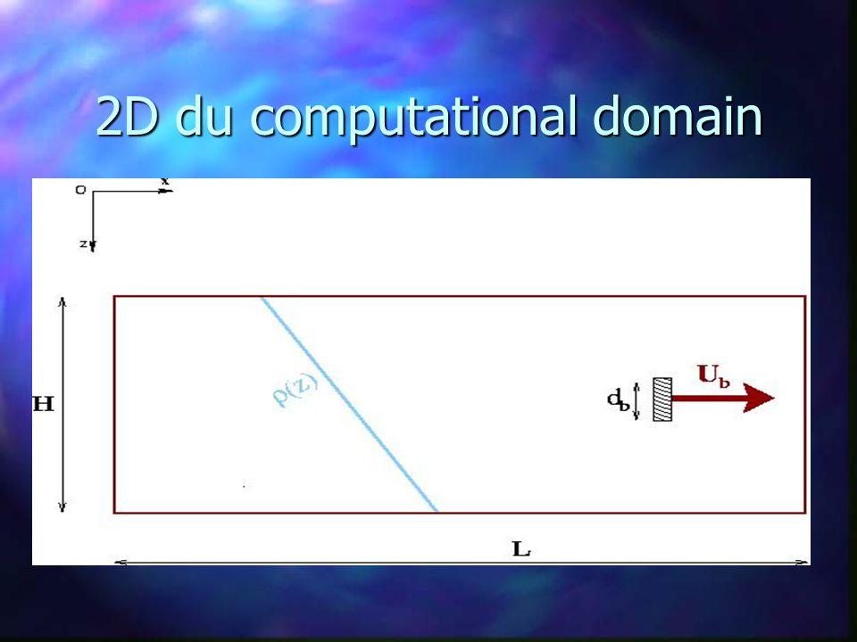 2D du computational domain 2D du computational domain