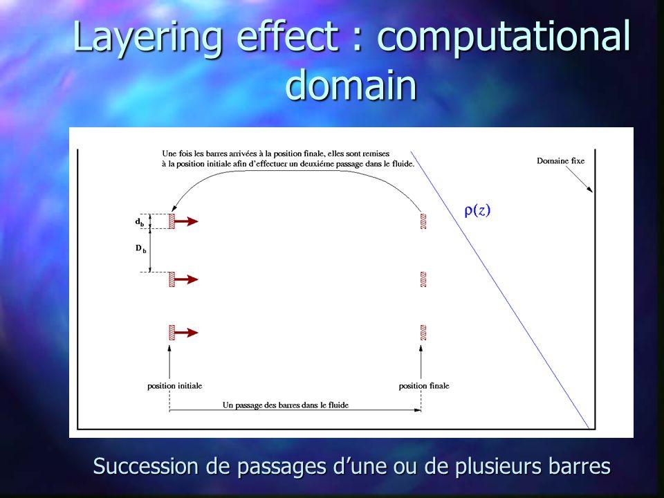 Layering effect : computational domain Succession de passages d'une ou de plusieurs barres