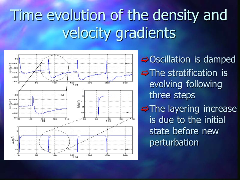 Time evolution of the density and velocity gradients  Oscillation is damped  The stratification is evolving following three steps  The layering inc
